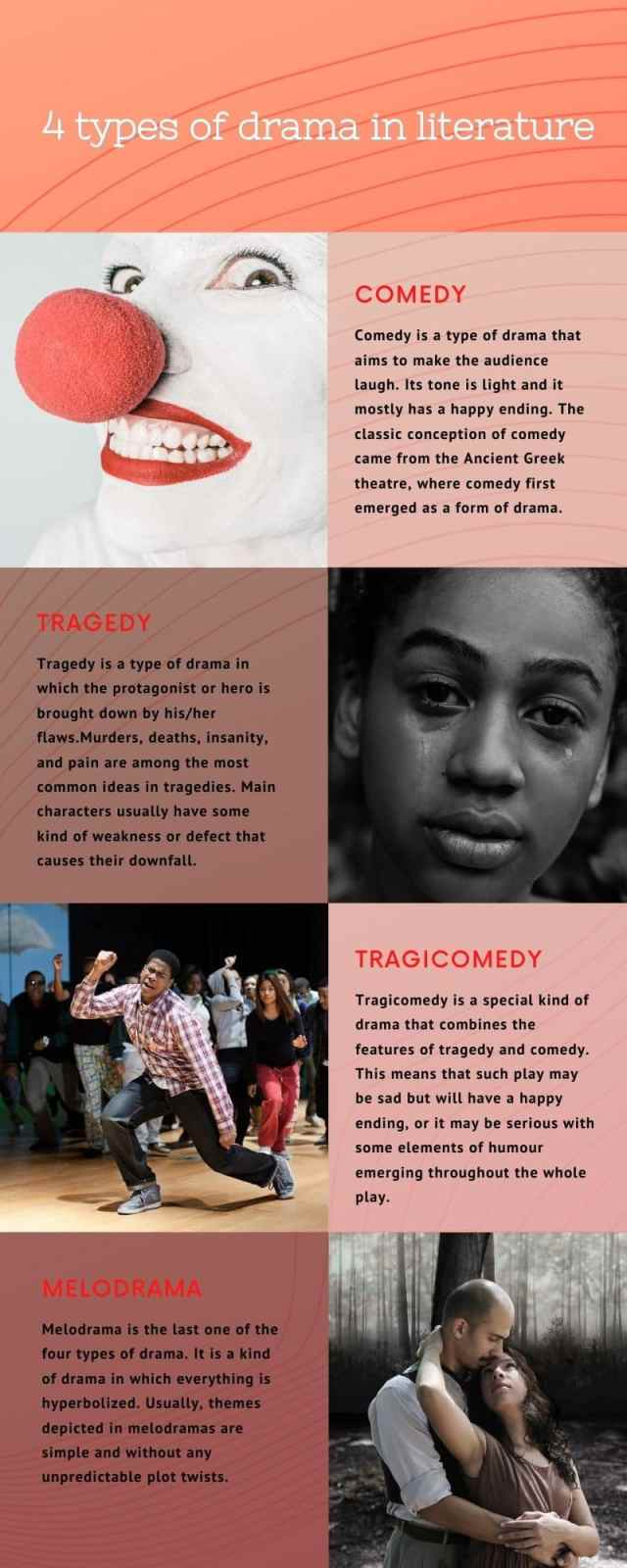 27 types of drama in literature with examples and explained ▷ Legit.ng