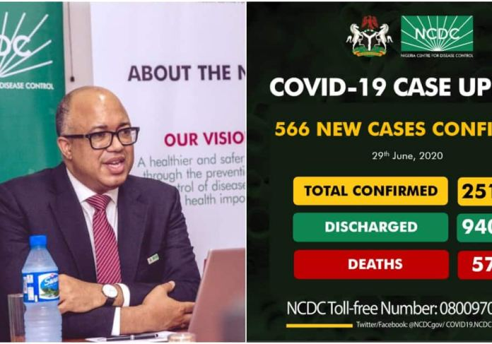 NCDC announces 566 new cases of COVID-19, total infections rise to 25,133