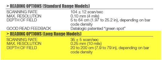 Standard Range vs. Long Range
