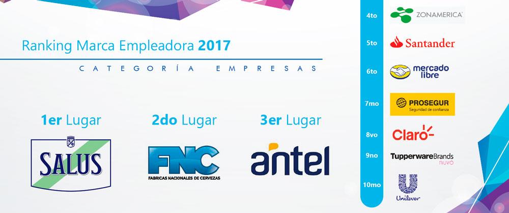 ¿CUÁLES SERÁN LAS EMPRESAS Y LOS LÍDERES ELEGIDOS EN 2018 POR LOS JÓVENES UNIVERSITARIOS DE URUGUAY?
