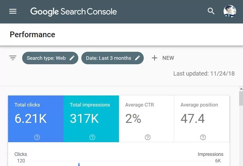 Check ranking for your Website in Google Search Console