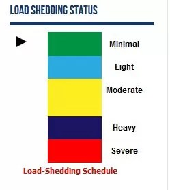 load shedding status