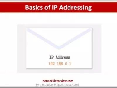 Basics of IP Addressing