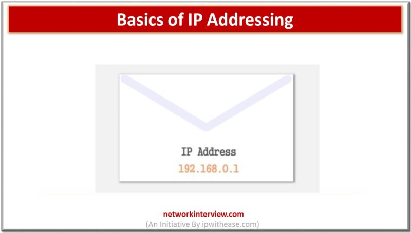 Basics of IP Addressing