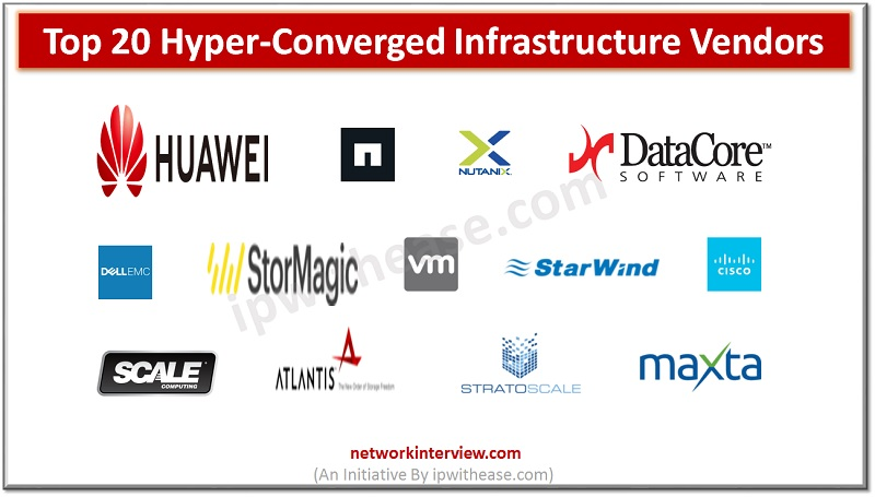TOP 20 HYPERCONVERGED VENDORS
