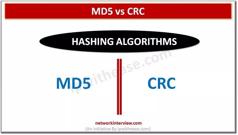 MD5 VS CRC