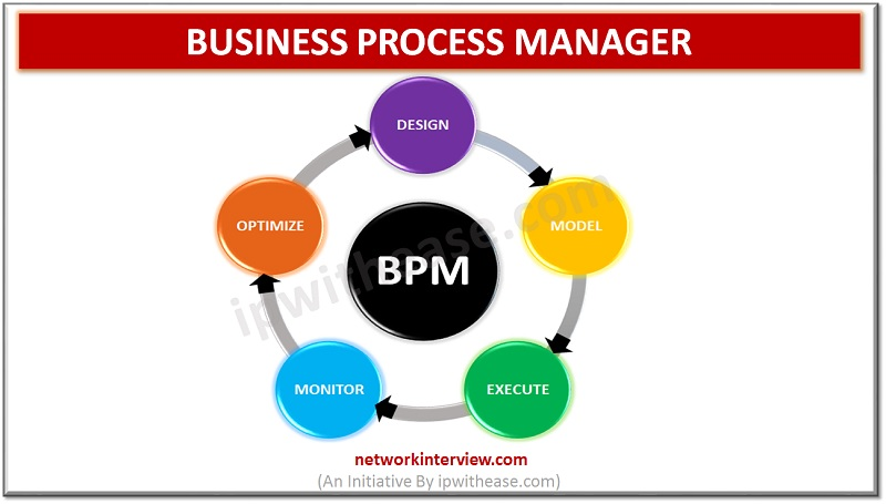 Business Process Manager