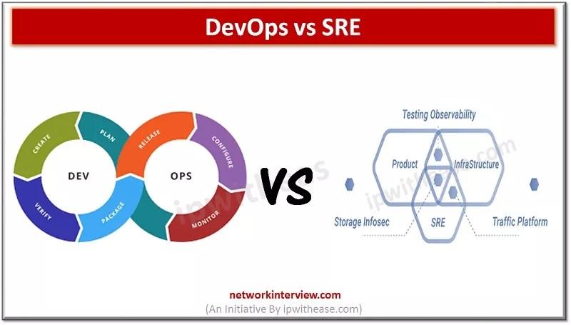devops vs sre Site Reliability Engineer