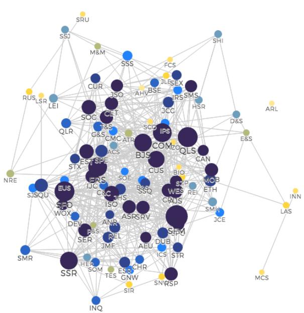 curso-analisis-de-redes-sociales