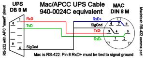 Network UPS Tools  APC's smart protocol