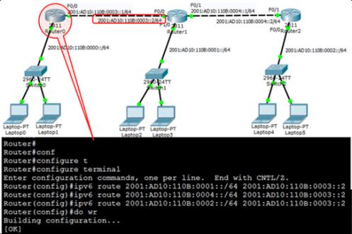 Next-Hop IPv6