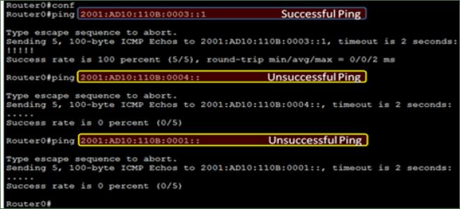 What is IPv6 Route Next-Hop Option? - Explanation 8