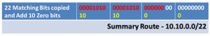 What is Summary Static Route? - Briefly Explained 6