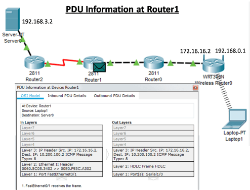 Router Switching Function 8