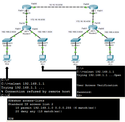 Configuring a Standard ACL to Secure a VTY Port 2
