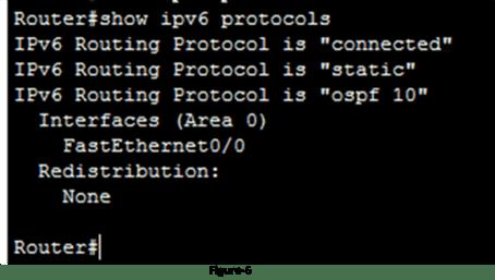 OSPFv3 Configuration 14
