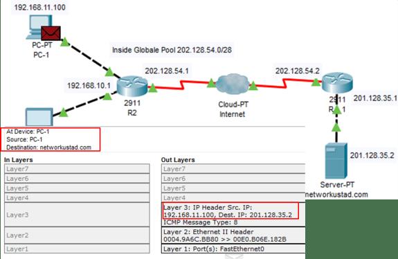 Dynamic NAT Configuration 8