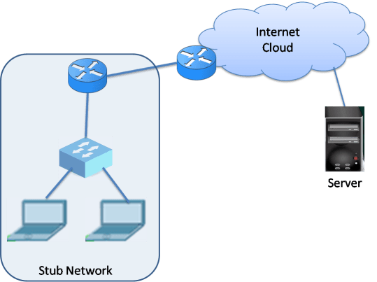Network Address Translation (NAT) - Exclusive Introduction 8