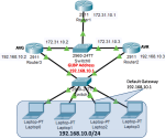 How to Configure the Gateway Load Balancing Protocol?