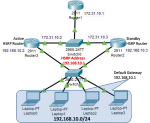 How to configure HSRP (Hot Standby Router Protocol)