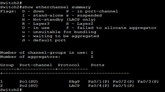 EtherChannel Configuration
