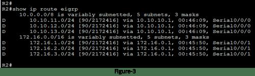 EIGRP automatic summarization 21