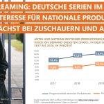 Infografik-Goldmedia-Deutsche-Serien-bei-VOD-2017-2020_2000px