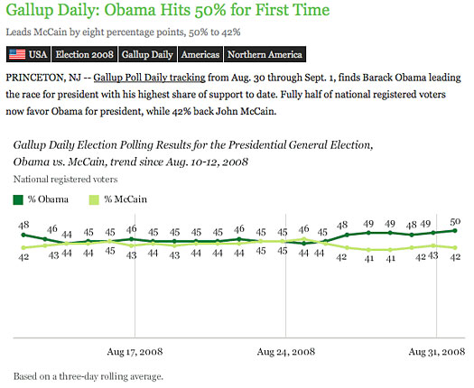obama convention bounce dnc gallup poll
