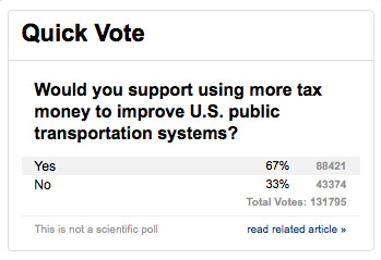 cnn poll public transportation tax