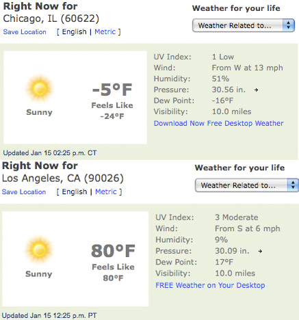 the temperature in Chicago versus Los Angeles in Winter