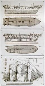 Längsschnitte und Aufsicht der Novara 1850