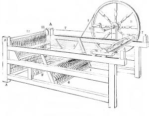 Die Spinning Jenny aus dem Buch Cotton Spinning von Richard Marsden von 1884. (Foto: Gemeinfrei)