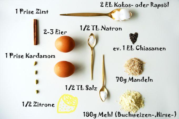 Pancakes aus Buchweizen- oder Hirsemehl, glutenfrei, laktosefrei, besser essen - neuensausderküche