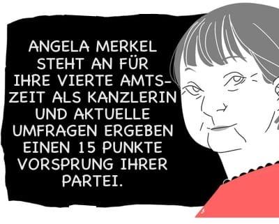 Angela Merkel steht an für ihre vierte Amtszeit als Kanzlerin und aktuelle Umfragen ergeben einen 15 Punkte Vorsprung ihrer Partei.