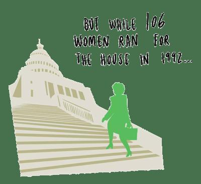 Aber während 106 Frauen sich für einen Sitz im Jahr 1992 bewarben...