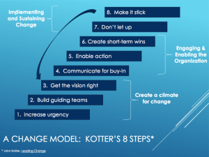 Kotter - Leading Change