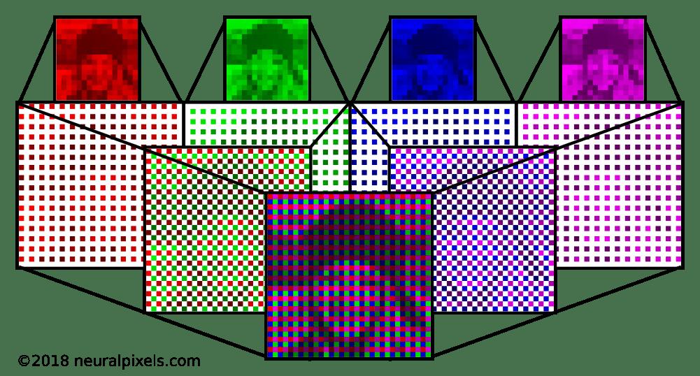 Subpixel Upscaling - Neural Pixels