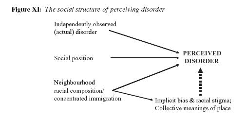 sampson-perceiving-disorder