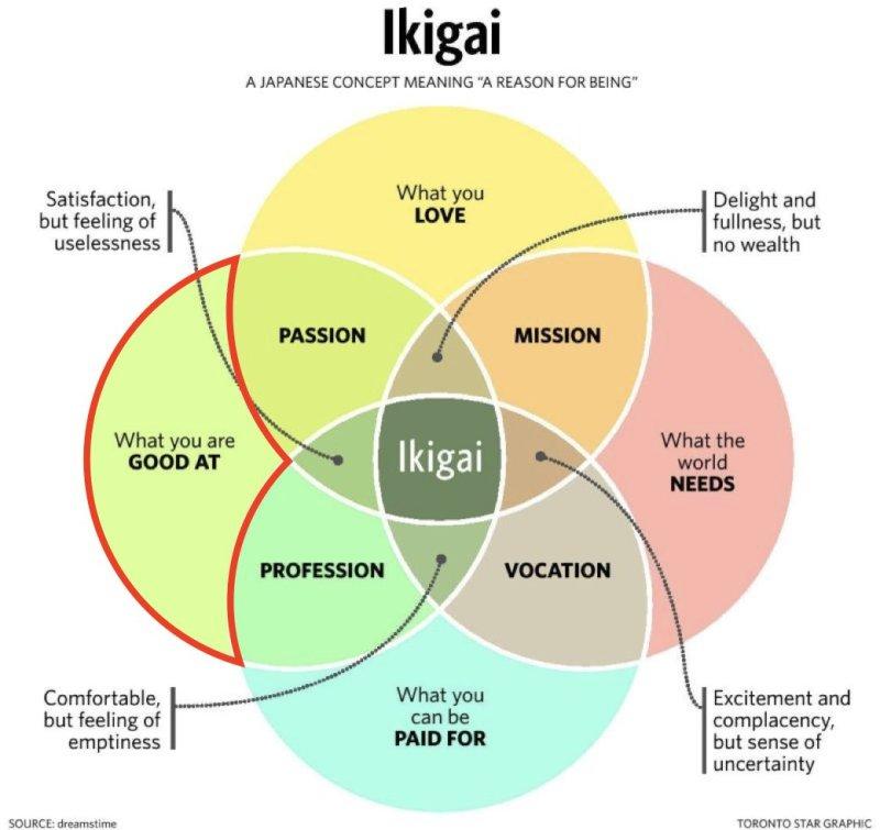 ikigai4