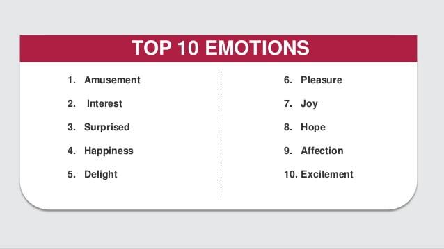 top10-emotions