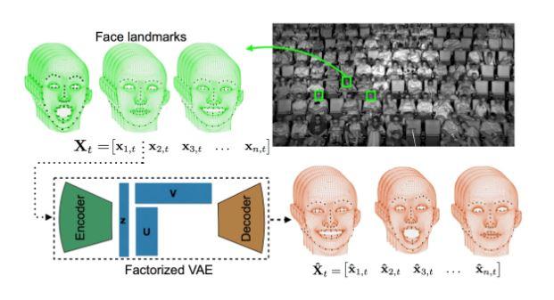 disney aplica el reconocimiento facial