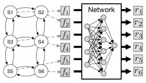 Maximum Entropy Deep Inverse Reinforcement Learning