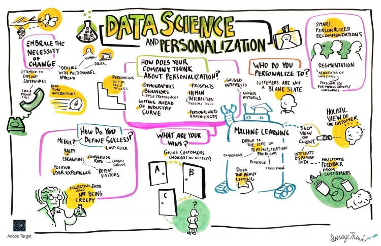Data Science and Personalization: Learnings From the Summit Floor