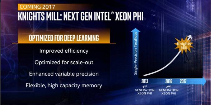 Intel Announces Knights Mill: A Xeon Phi For Deep Learning