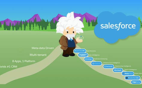 How Salesforce got into the artificial intelligence business