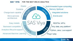 SAS ups the ante on machine learning, cognitive computing. How will it improve CX?
