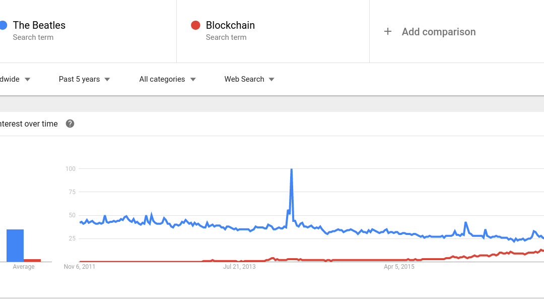 """""""Make Something People Want"""": How Blockchain Has Become a Fetish"""