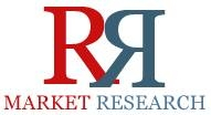 Machine learning as a service market grow at a CAGR of 43.7% to reach USD 3755.0 million by 2021