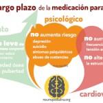 medicación para el TDAH: efectos a largo plazo