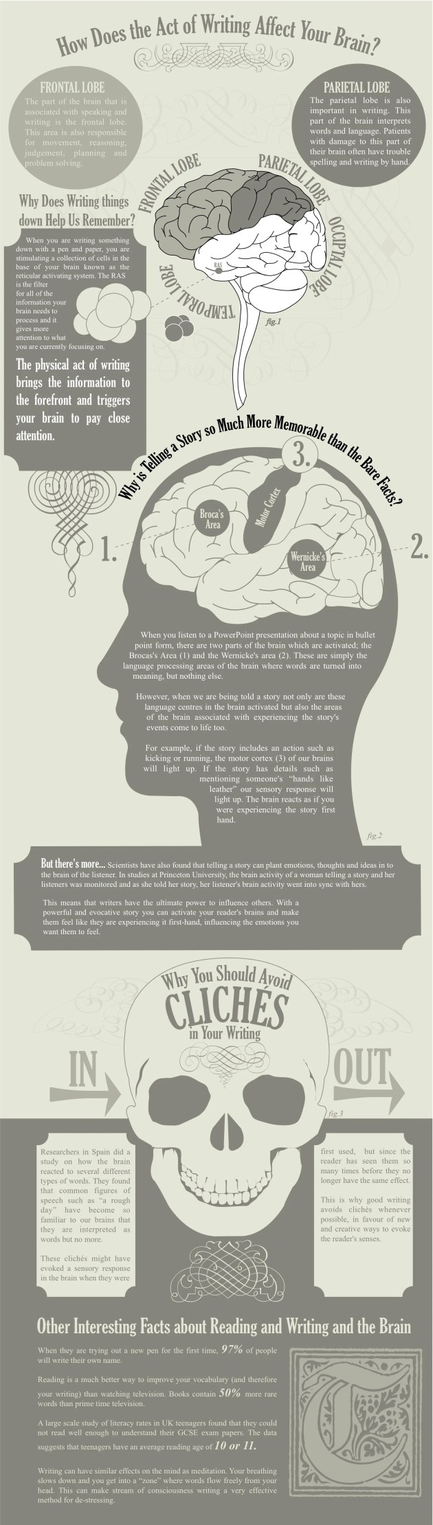 how-does-the-act-of-writing-affect-your-brain